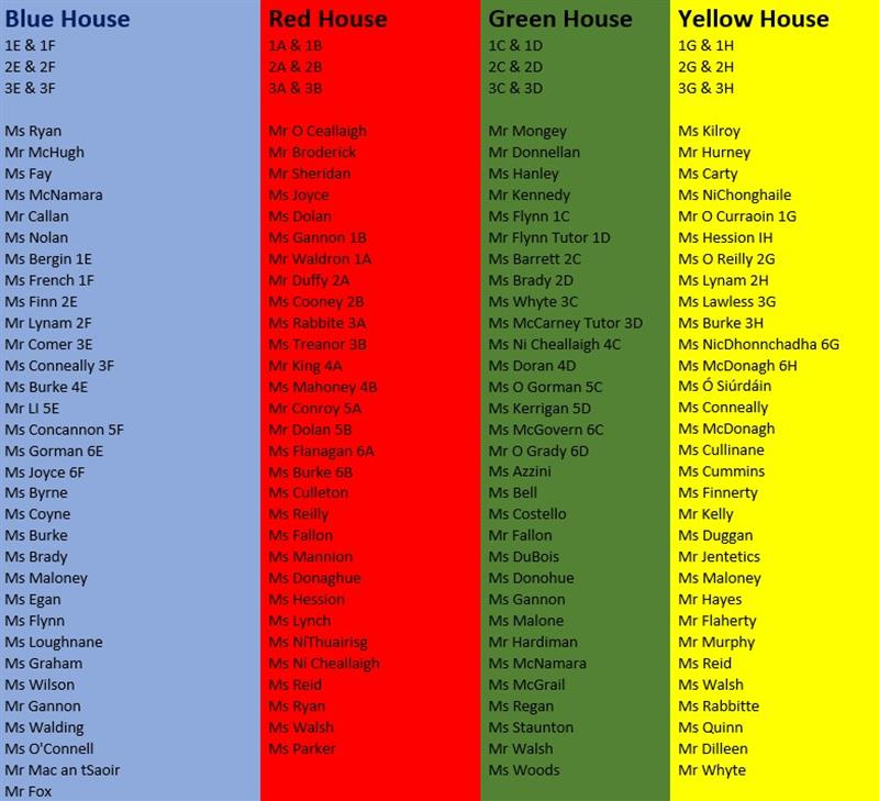 House System.jpg
